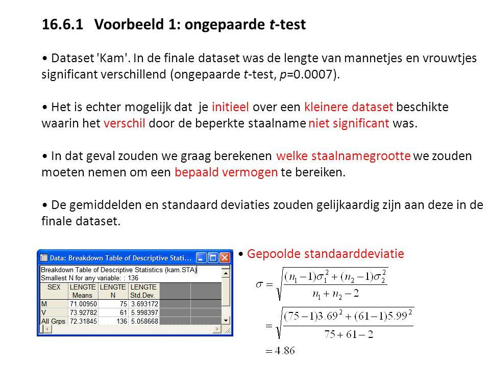 16.6.1 Voorbeeld 1: ongepaarde t-test