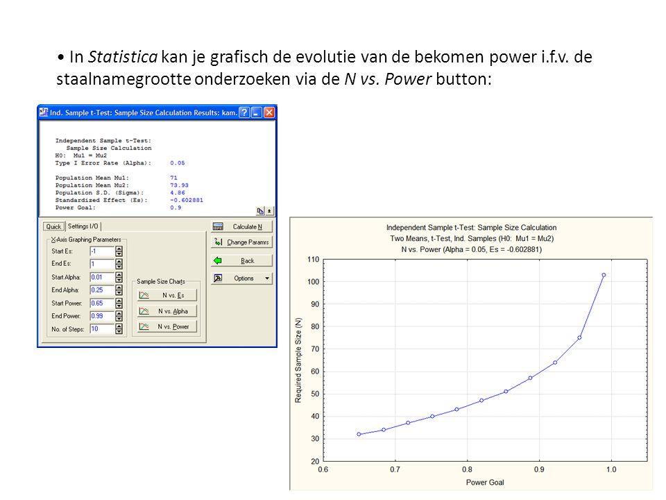 • In Statistica kan je grafisch de evolutie van de bekomen power i. f