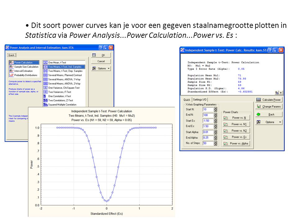 • Dit soort power curves kan je voor een gegeven staalnamegrootte plotten in Statistica via Power Analysis...Power Calculation...Power vs.