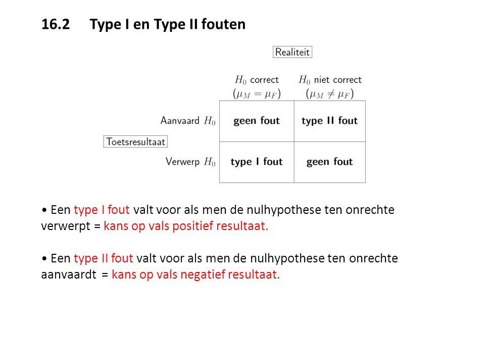 16.2 Type I en Type II fouten • Een type I fout valt voor als men de nulhypothese ten onrechte verwerpt = kans op vals positief resultaat.
