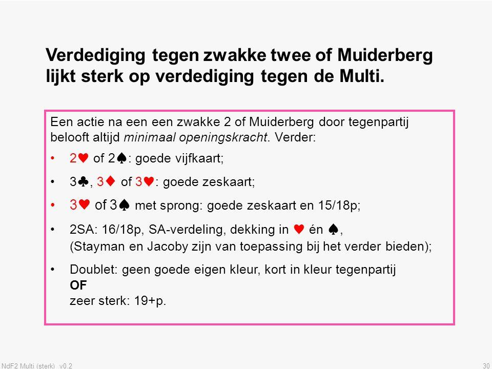 Verdediging tegen zwakke twee of Muiderberg
