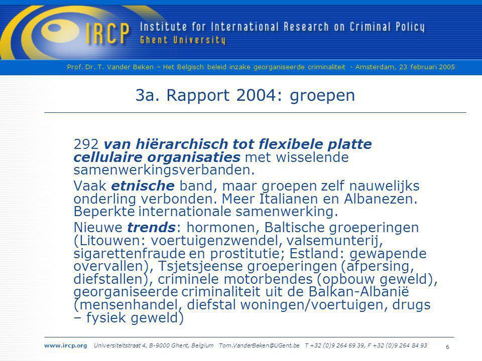 3a. Rapport 2004: groepen 292 van hiërarchisch tot flexibele platte cellulaire organisaties met wisselende samenwerkingsverbanden.