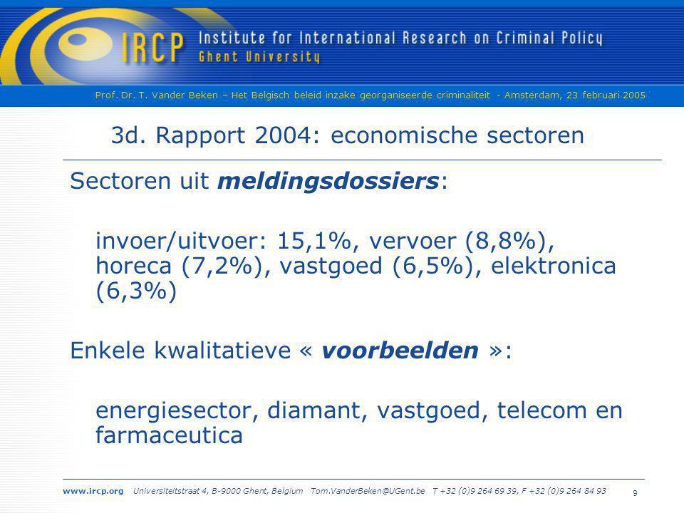 3d. Rapport 2004: economische sectoren