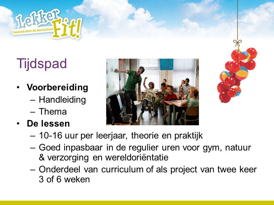 Tijdspad Voorbereiding Handleiding Thema De lessen