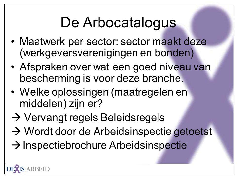 De Arbocatalogus Maatwerk per sector: sector maakt deze (werkgeversverenigingen en bonden)