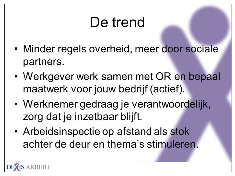 De trend Minder regels overheid, meer door sociale partners.