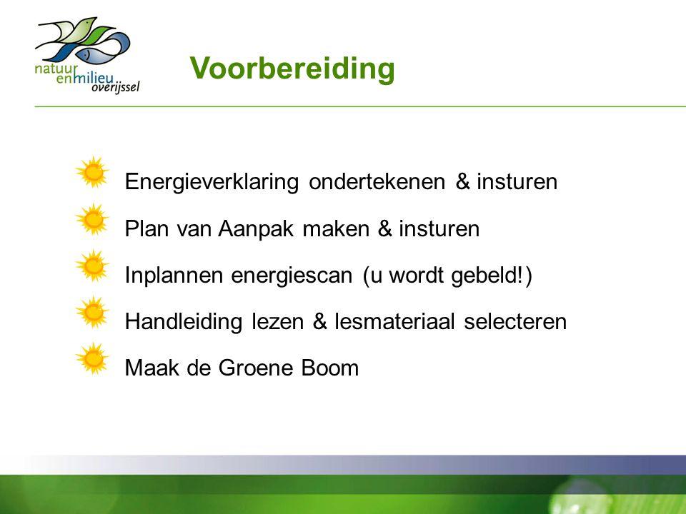 Voorbereiding Energieverklaring ondertekenen & insturen