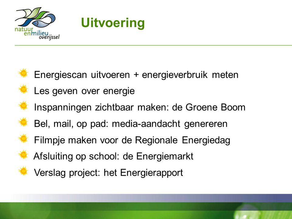 Uitvoering Energiescan uitvoeren + energieverbruik meten