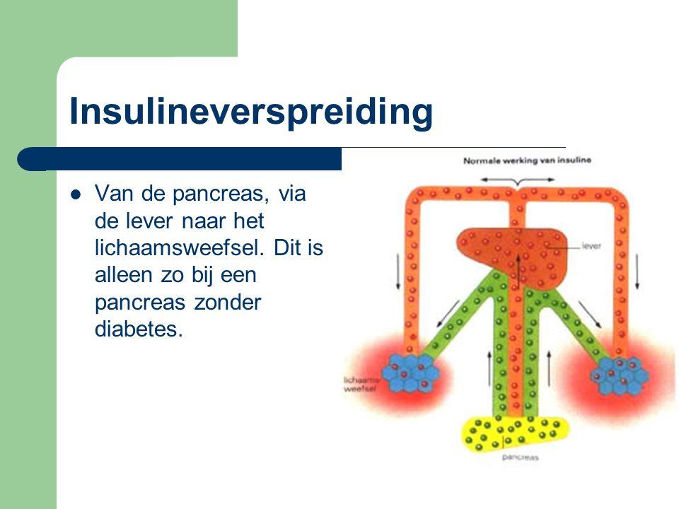 Insulineverspreiding