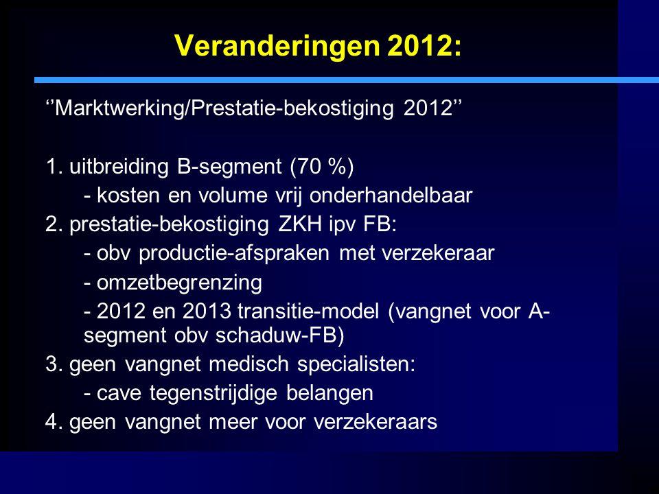 Veranderingen 2012: ''Marktwerking/Prestatie-bekostiging 2012''