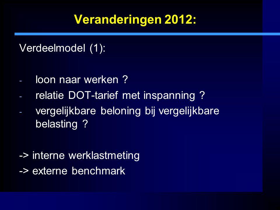 Veranderingen 2012: Verdeelmodel (1): loon naar werken