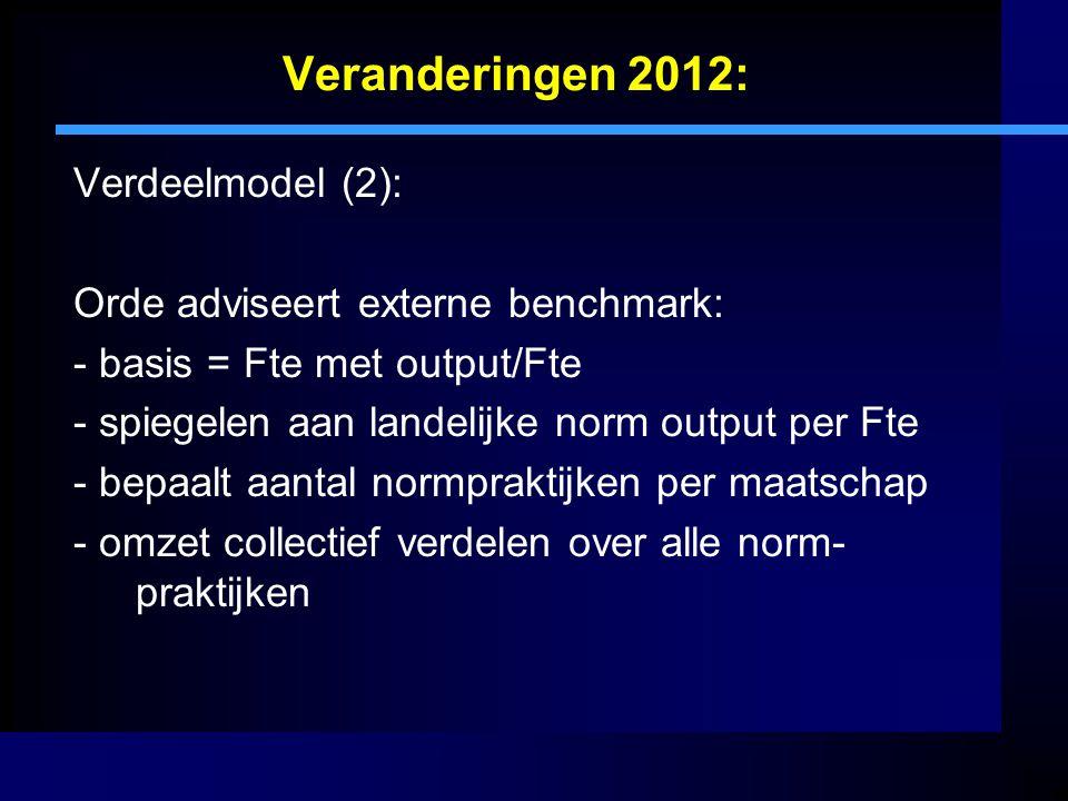 Veranderingen 2012: Verdeelmodel (2):