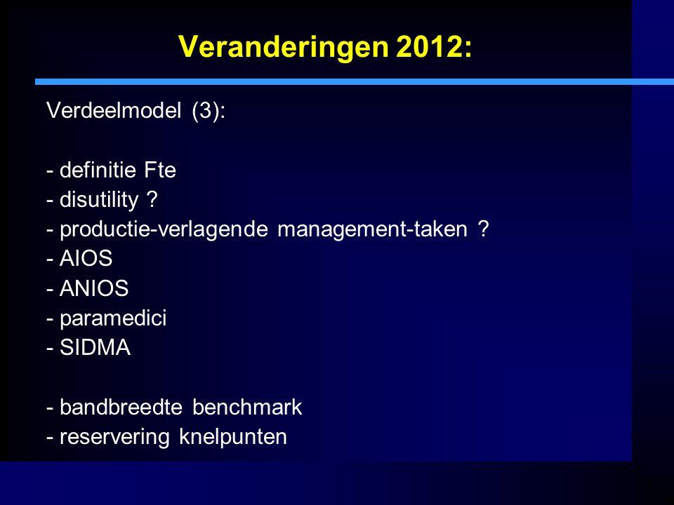 Veranderingen 2012: Verdeelmodel (3): - definitie Fte - disutility