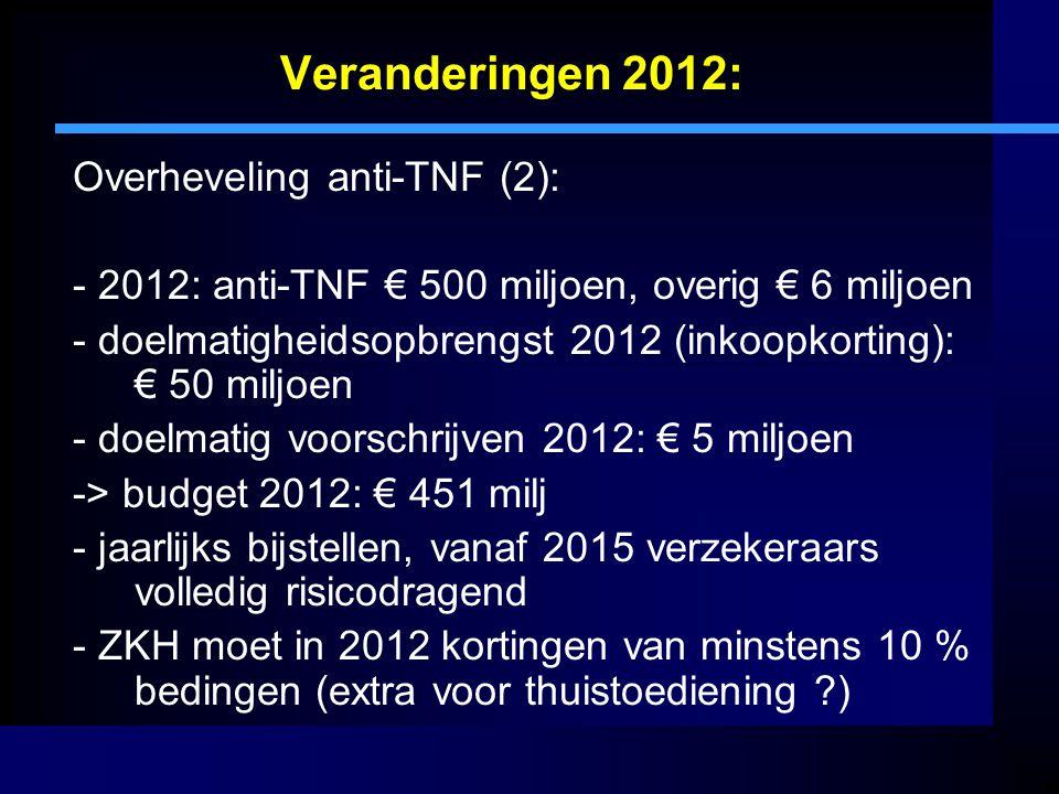 Veranderingen 2012: Overheveling anti-TNF (2):