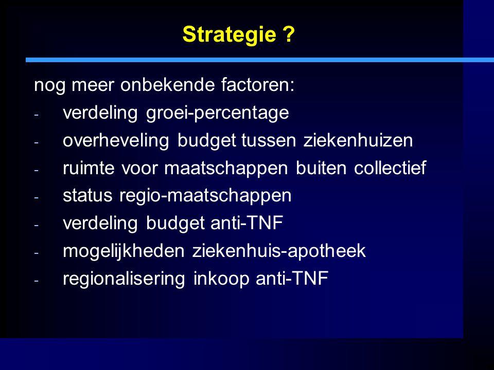 Strategie nog meer onbekende factoren: verdeling groei-percentage