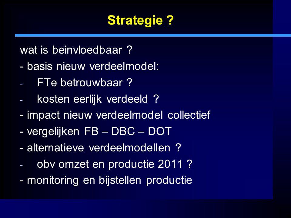 Strategie wat is beinvloedbaar - basis nieuw verdeelmodel: