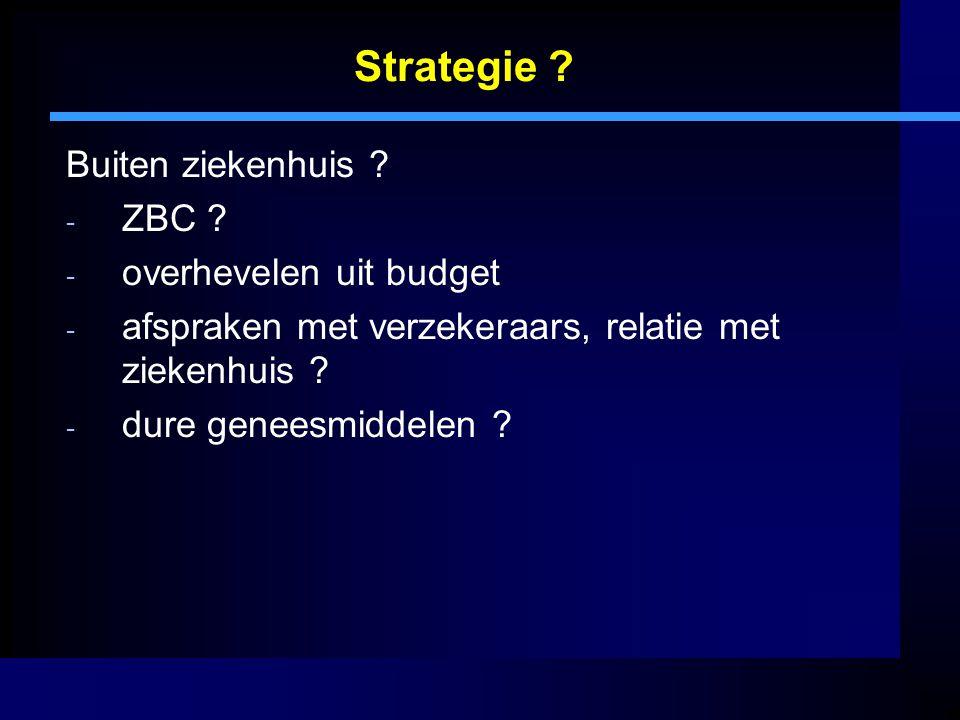 Strategie Buiten ziekenhuis ZBC overhevelen uit budget