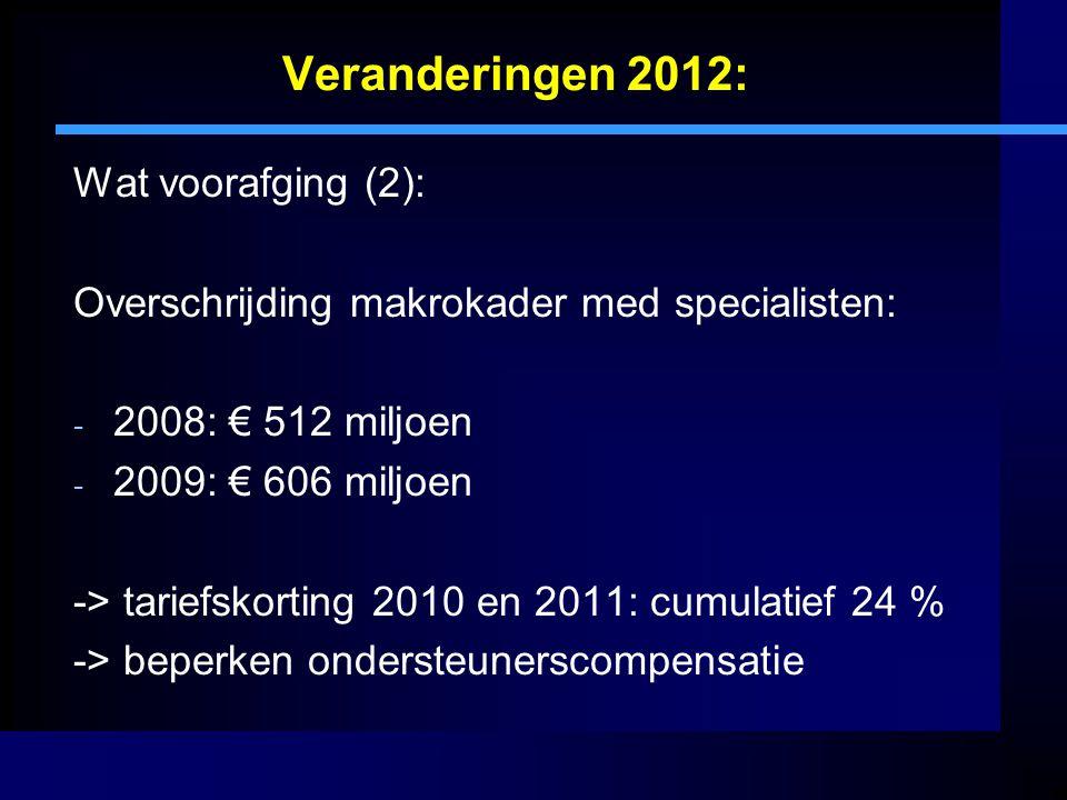 Veranderingen 2012: Wat voorafging (2):