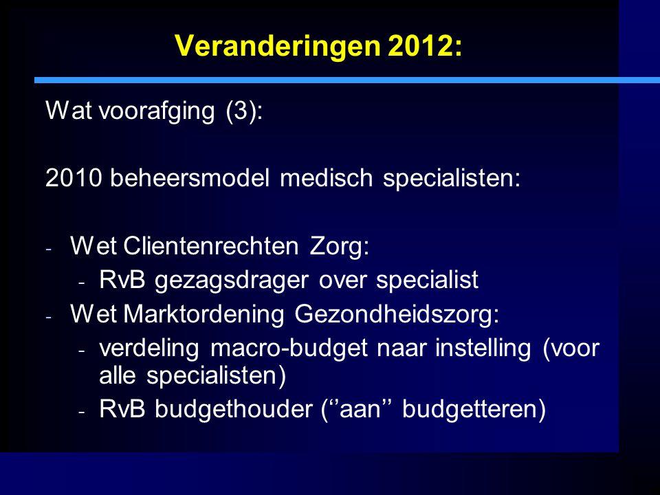 Veranderingen 2012: Wat voorafging (3):