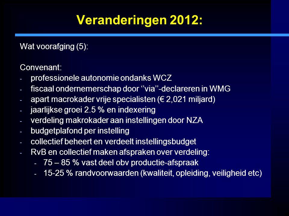 Veranderingen 2012: Wat voorafging (5): Convenant: