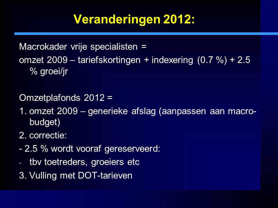 Veranderingen 2012: Macrokader vrije specialisten =