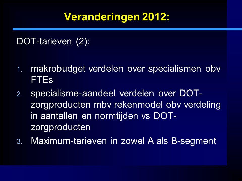 Veranderingen 2012: DOT-tarieven (2):