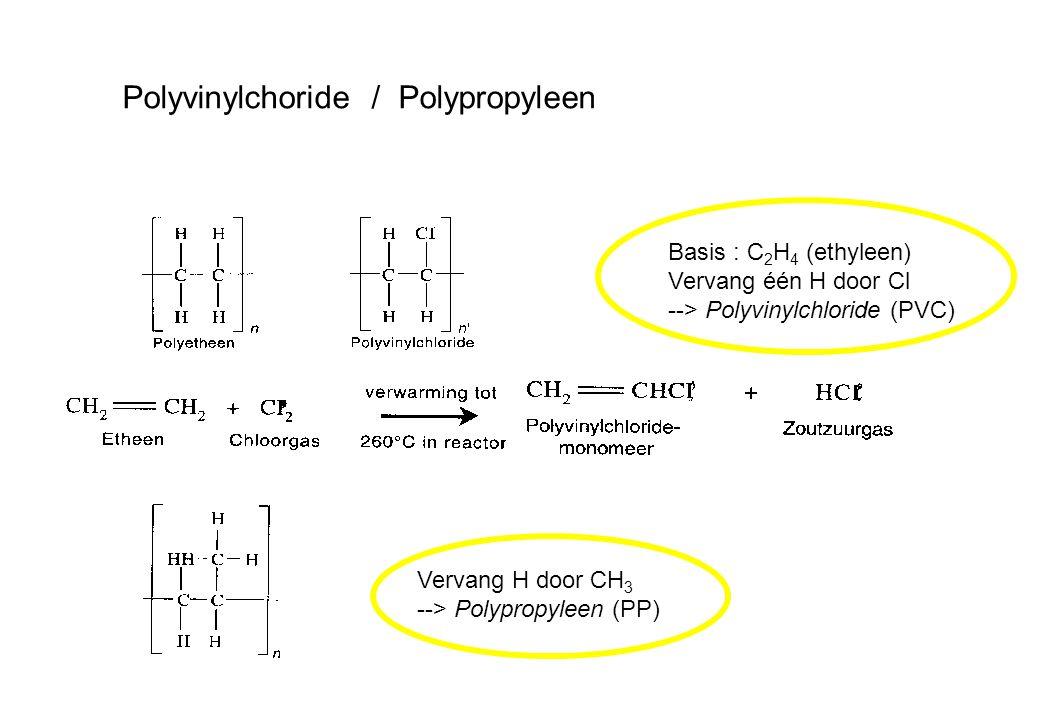Polyvinylchoride / Polypropyleen