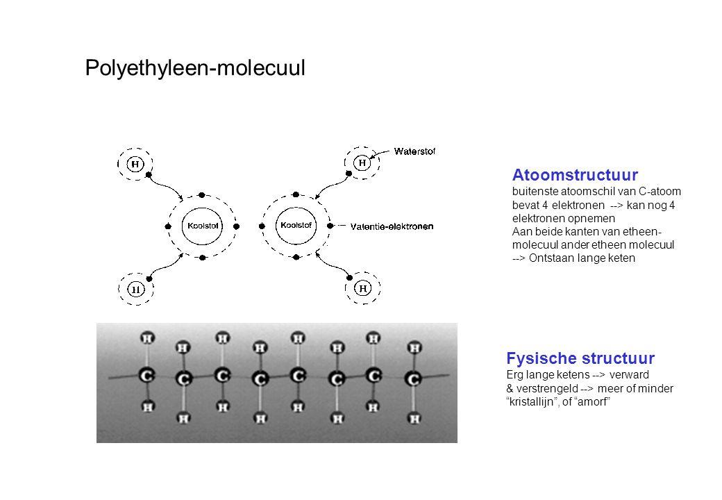 Polyethyleen-molecuul