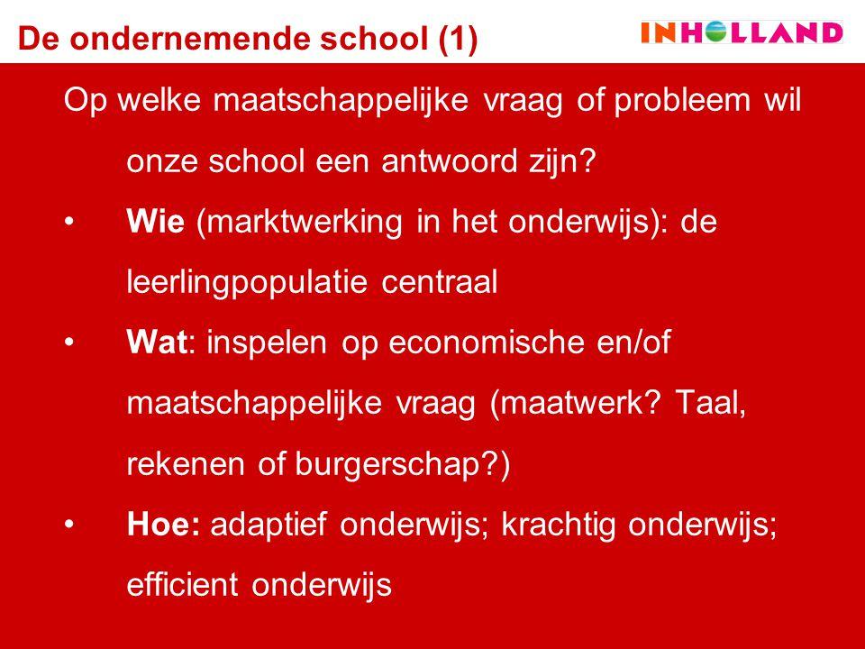 De ondernemende school (1)