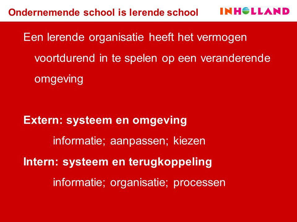 Ondernemende school is lerende school