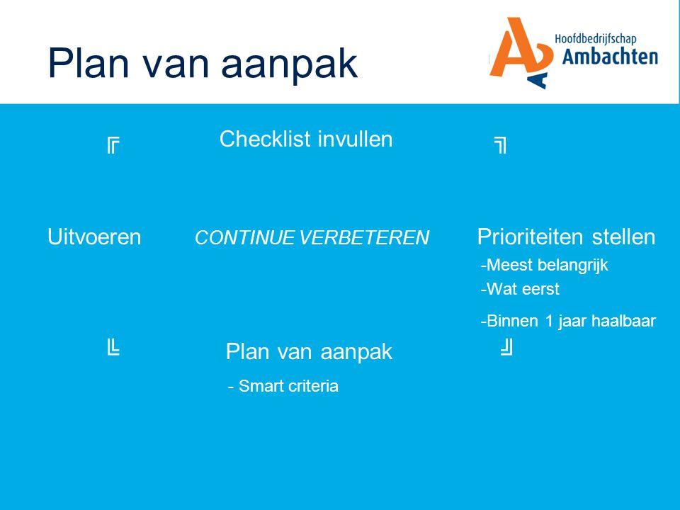 Plan van aanpak ╔ Checklist invullen ╗