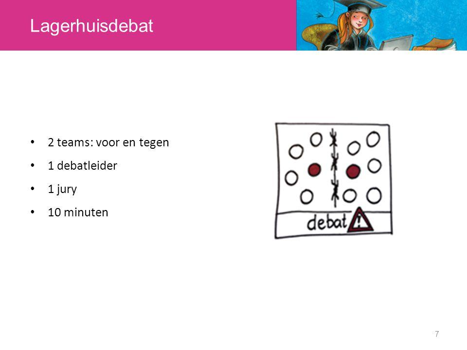 Lagerhuisdebat 2 teams: voor en tegen 1 debatleider 1 jury 10 minuten