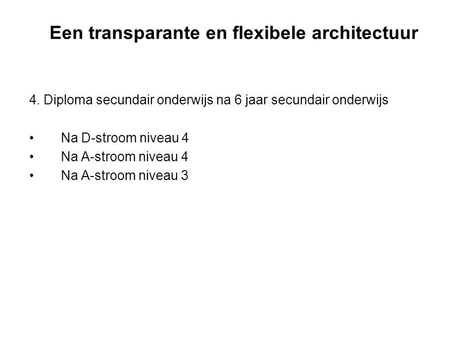 Een transparante en flexibele architectuur