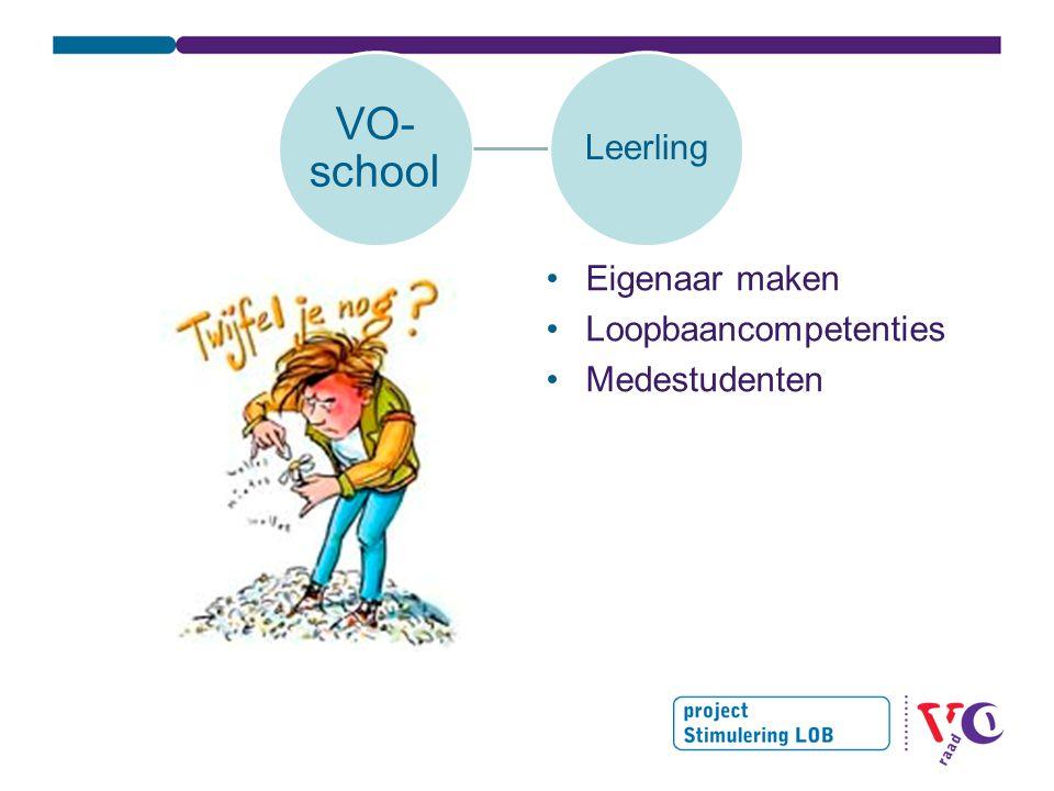 VO-school Leerling Eigenaar maken Loopbaancompetenties Medestudenten