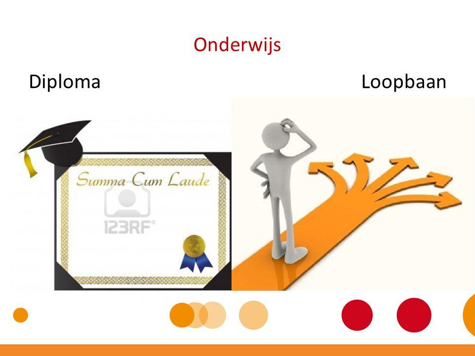 Onderwijs Diploma Loopbaan