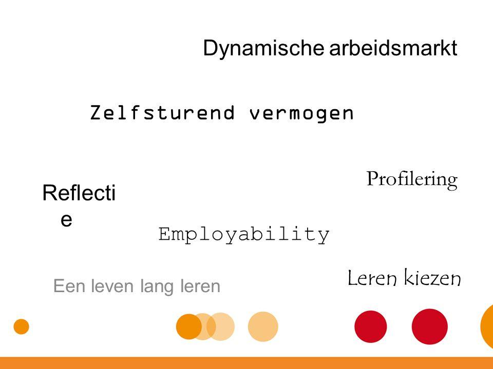 Dynamische arbeidsmarkt