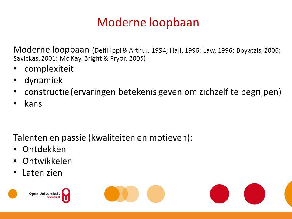 Moderne loopbaan Moderne loopbaan (Defillippi & Arthur, 1994; Hall, 1996; Law, 1996; Boyatzis, 2006; Savickas, 2001; Mc Kay, Bright & Pryor, 2005)