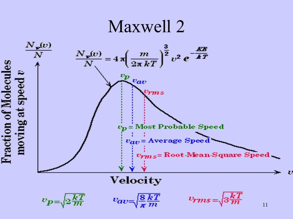 Maxwell 2
