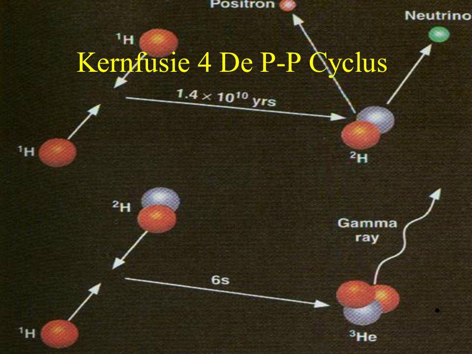 Kernfusie 4 De P-P Cyclus