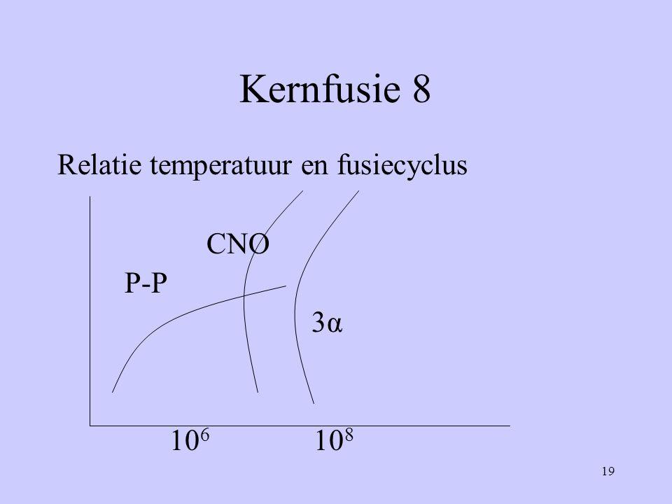 Kernfusie 8 Relatie temperatuur en fusiecyclus CNO P-P 3α 106 108
