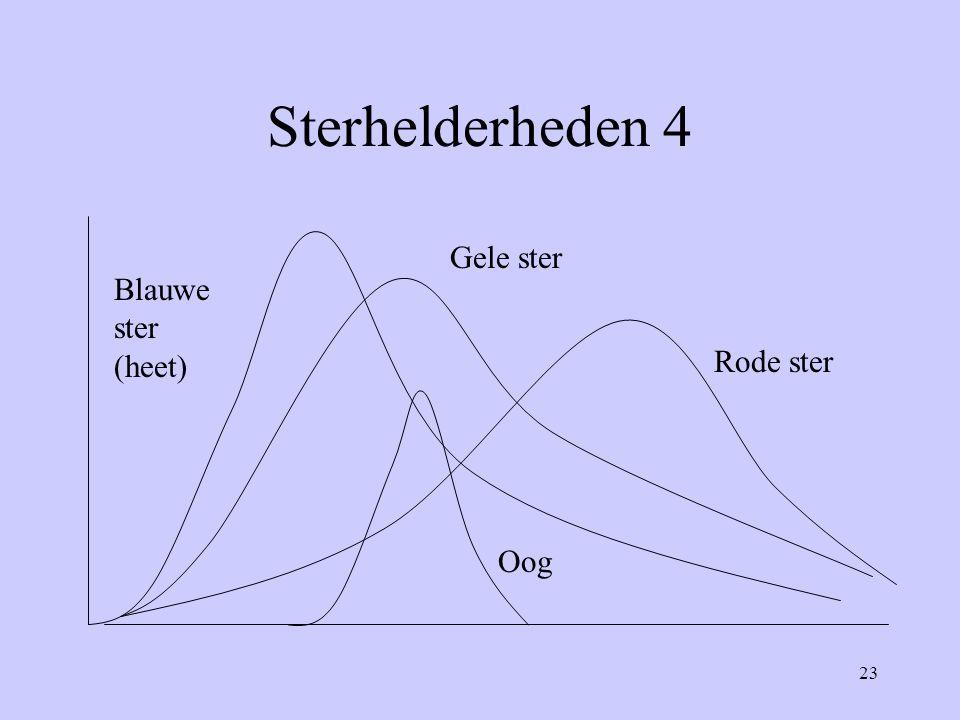 Sterhelderheden 4 Gele ster Blauwe ster (heet) Rode ster Oog