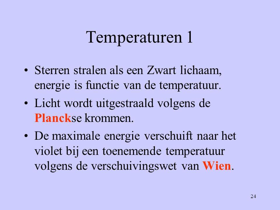 Temperaturen 1 Sterren stralen als een Zwart lichaam, energie is functie van de temperatuur. Licht wordt uitgestraald volgens de Planckse krommen.