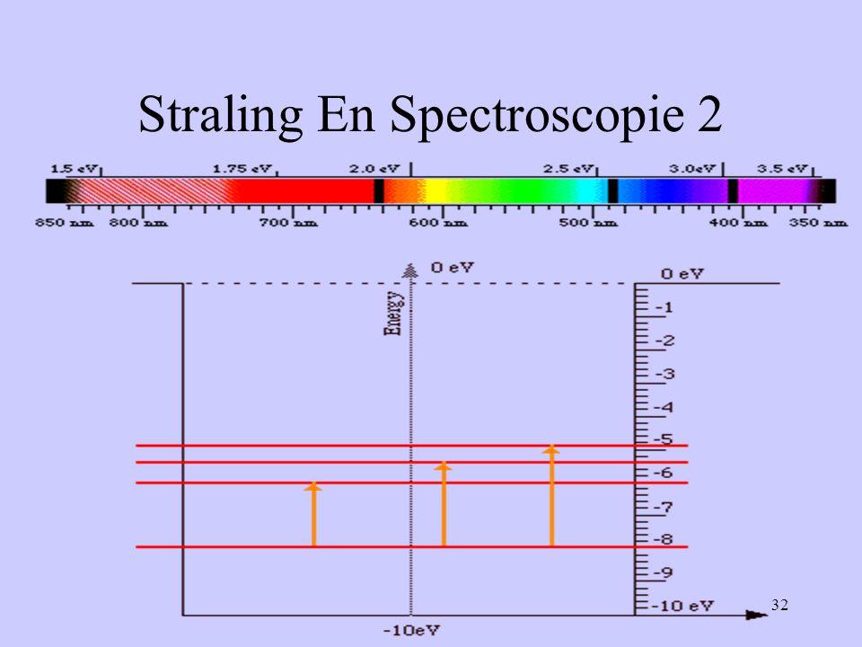 Straling En Spectroscopie 2