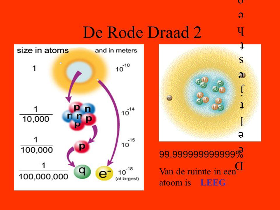 De Rode Draad 2 Deeltjestheorie 99.999999999999%