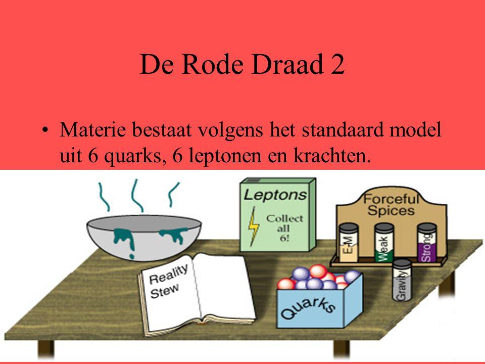 De Rode Draad 2 Materie bestaat volgens het standaard model uit 6 quarks, 6 leptonen en krachten.