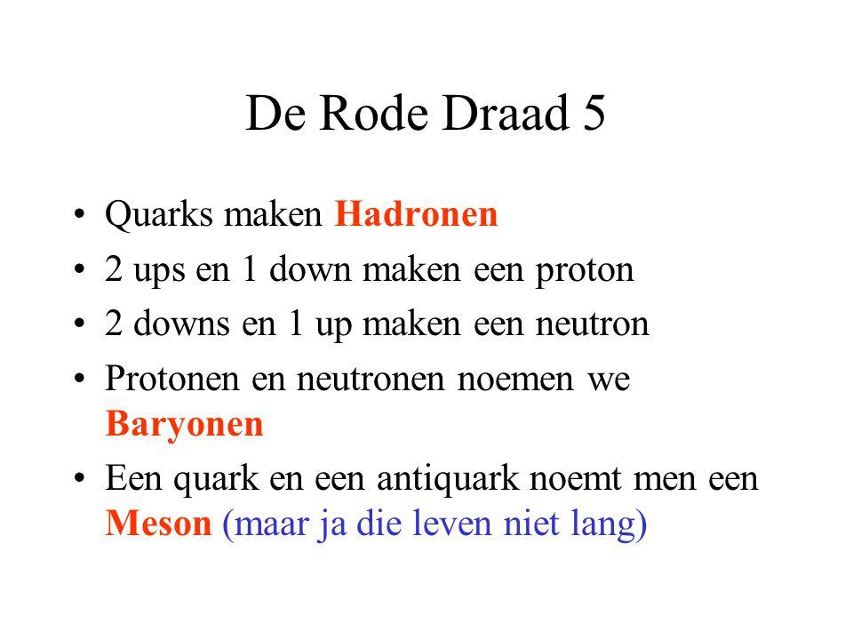 De Rode Draad 5 Quarks maken Hadronen 2 ups en 1 down maken een proton