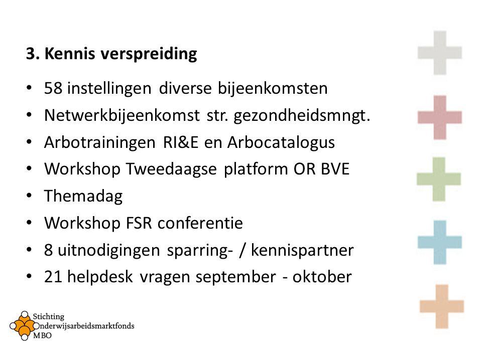 3. Kennis verspreiding 58 instellingen diverse bijeenkomsten. Netwerkbijeenkomst str. gezondheidsmngt.