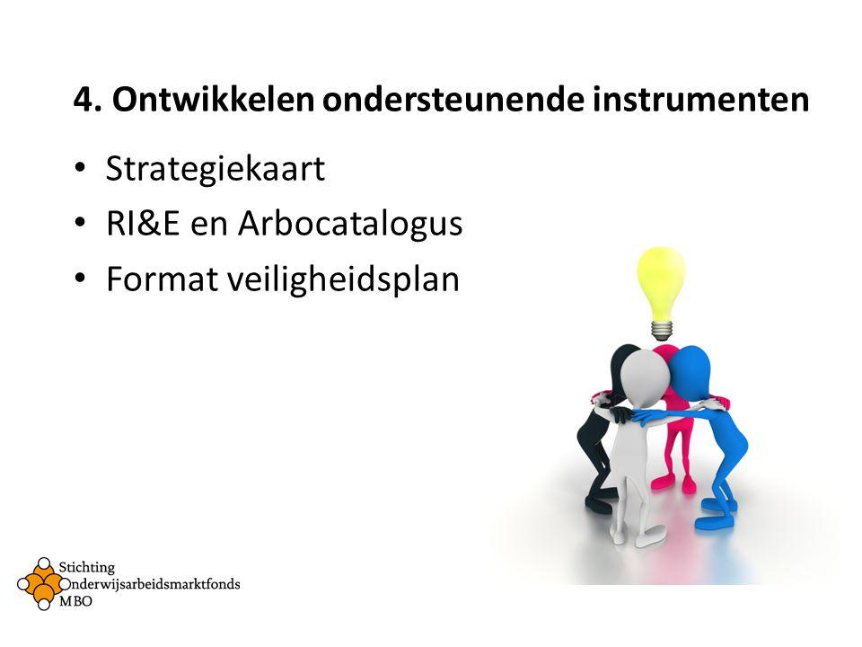 4. Ontwikkelen ondersteunende instrumenten