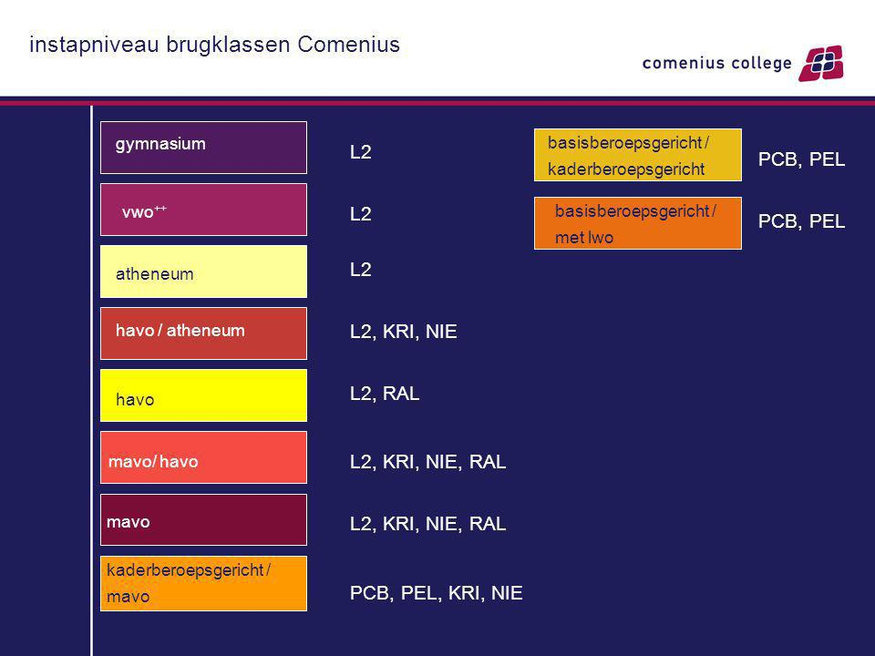 instapniveau brugklassen Comenius