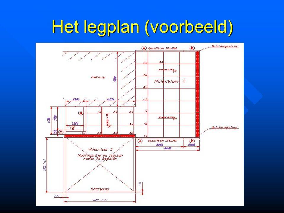 Het legplan (voorbeeld)
